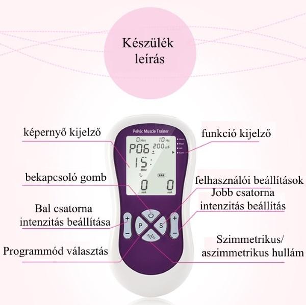 Vizelet inkontinencia kezeléshez – Pelvifine gátizom elektrostimulátor,